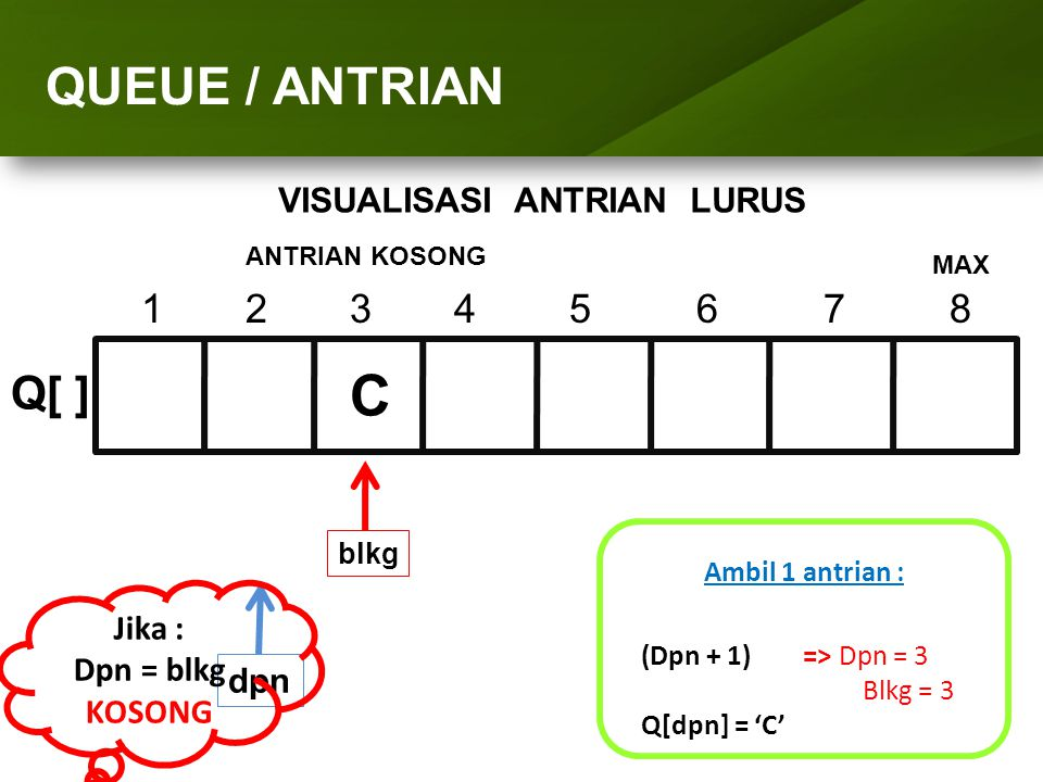ARRAY (LARIK) C QUEUE / ANTRIAN Q[ ] 1 2 3 4 5 6 7 8